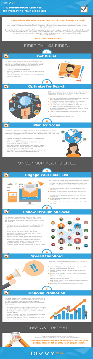 divvy-content-marketing-checklist